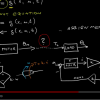 "Image: Screenshot of a video-lecture from the course on ""Modeling and simulation of dynamical systems"""
